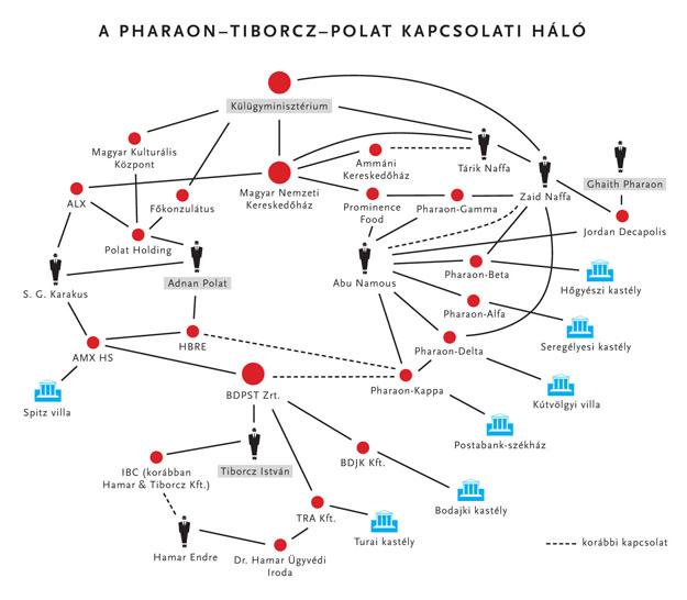 Infografika: Magyar Narancs